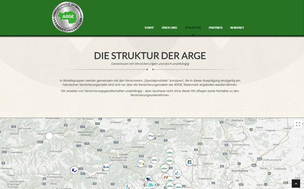 arge Steiermark webseite-massgefertigt